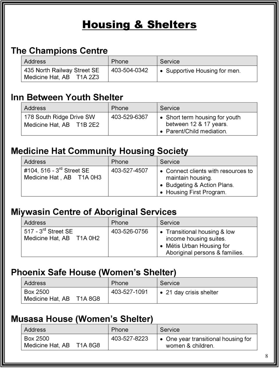 Medicine Hat Community Housing Society #104, 516-3 rd Street SE Medicine Hat, AB T1A 0H3 Miywasin Centre of Aboriginal Services 517-3 rd Street SE T1A 0H2 Phoenix Safe House (Women s Shelter)