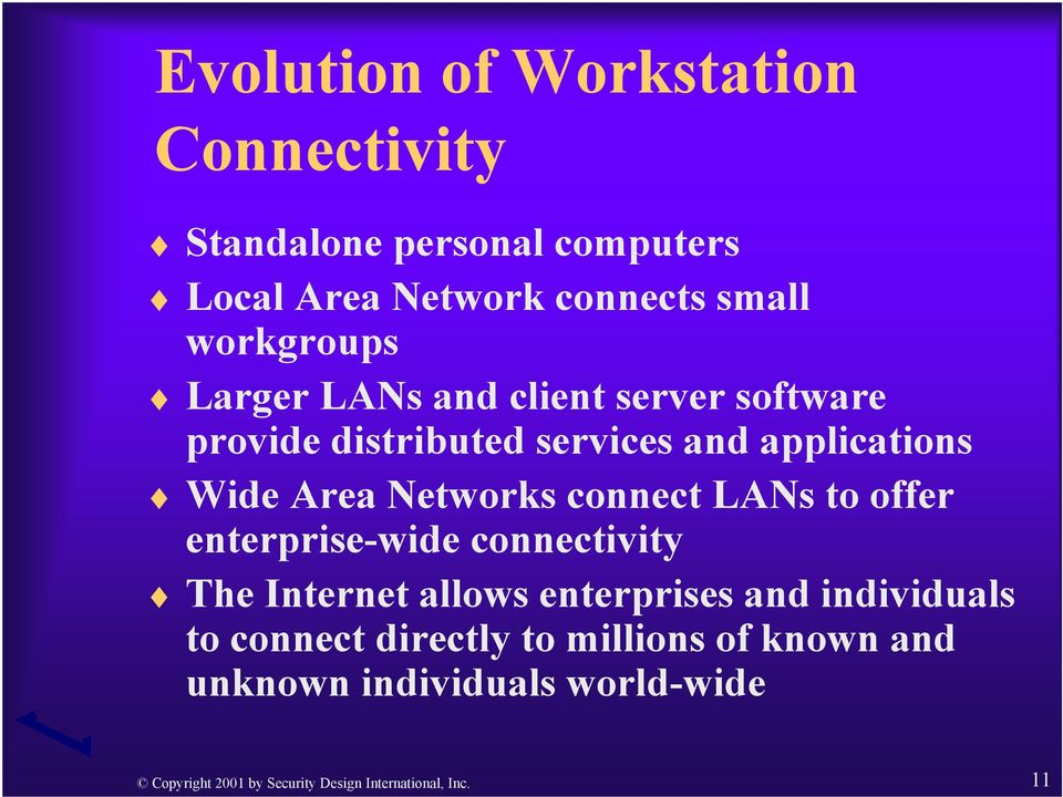 Networks connect LANs to offer enterprise-wide connectivity The Internet allows enterprises and individuals to