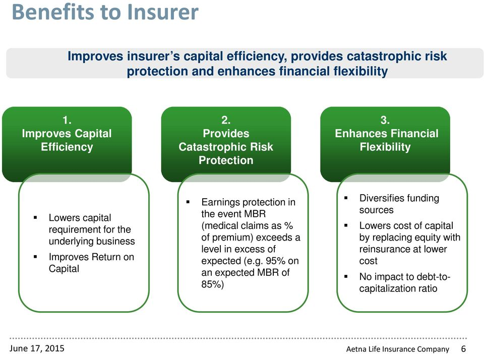 Enhances Financial Flexibility Lowers capital requirement for the underlying business Improves Return on Capital Earnings protection in the event MBR (medical