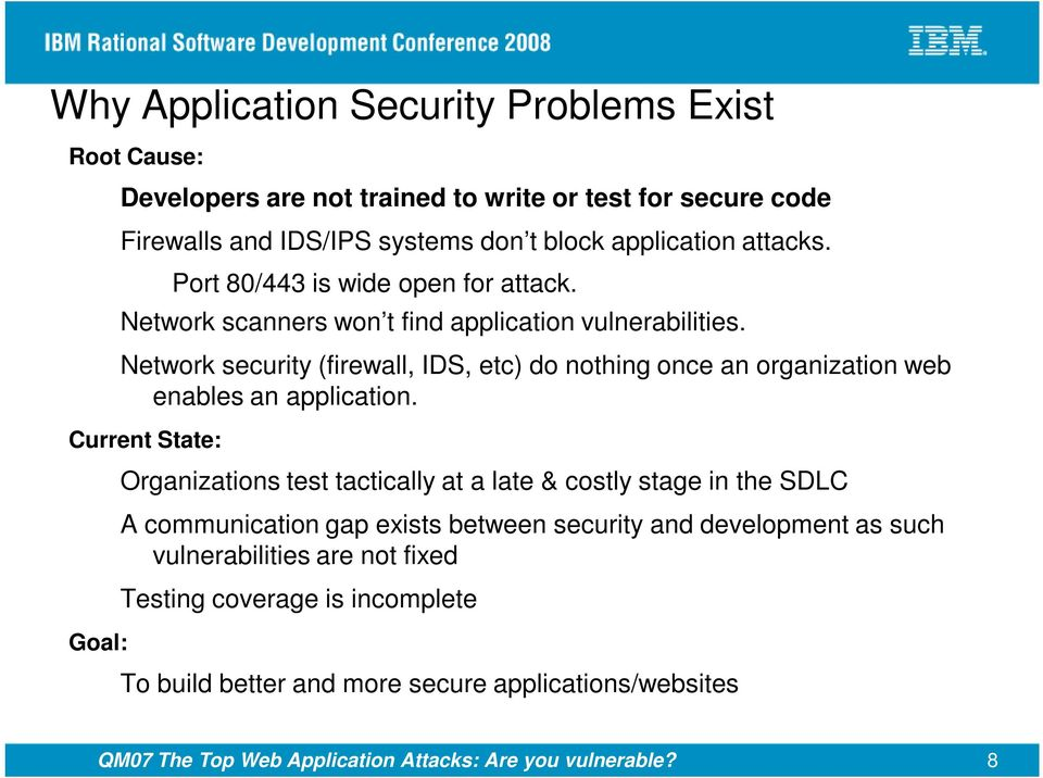 Network security (firewall, IDS, etc) do nothing once an organization web enables an application.