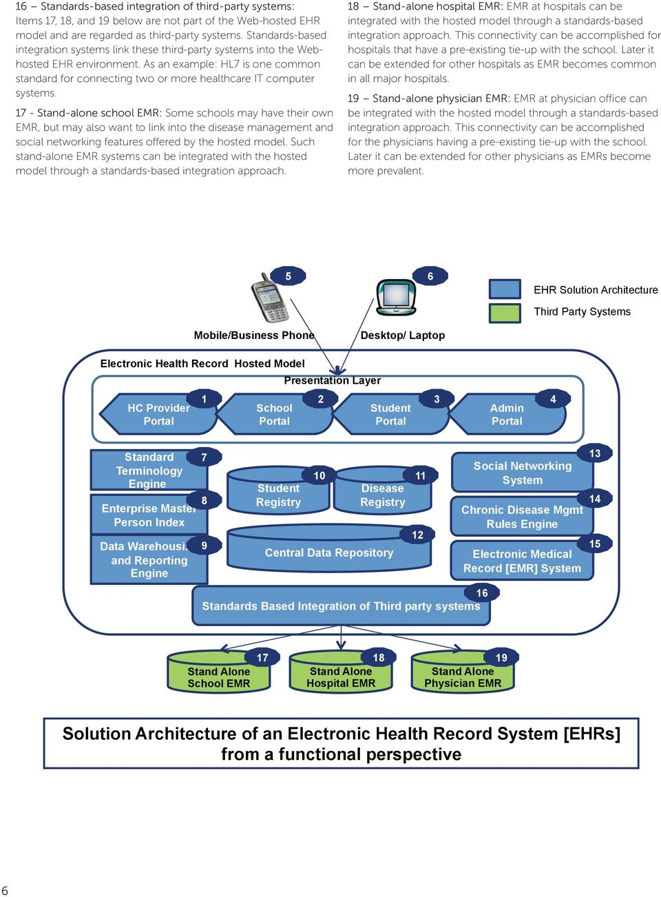 As an example: HL7 is one common standard for connecting two or more healthcare IT computer systems.