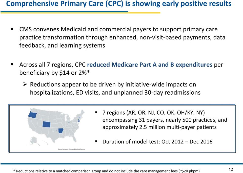 initiative wide impacts on hospitalizations, ED visits, and unplanned 30 day readmissions 7 regions (AR, OR, NJ, CO, OK, OH/KY, NY) encompassing 31 payers, nearly 500 practices, and