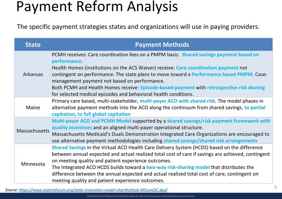 Health Homes (institutions on the ACS Waiver) receive: Care coordination payment not contingent on performance. The state plans to move toward a Performance based PMPM.