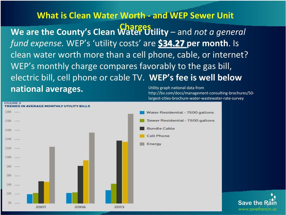 WEP s monthly charge compares favorably to the gas bill, electric bill, cell phone or cable TV.