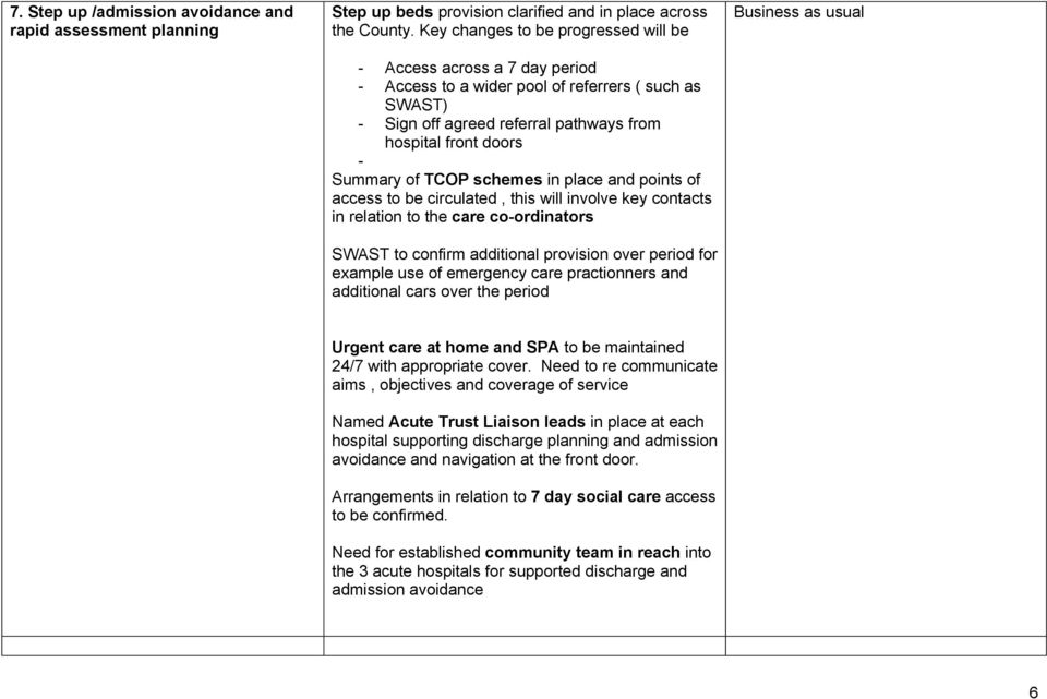 TCOP schemes in place and points of access to be circulated, this will involve key contacts in relation to the care co-ordinators SWAST to confirm additional provision over period for example use of