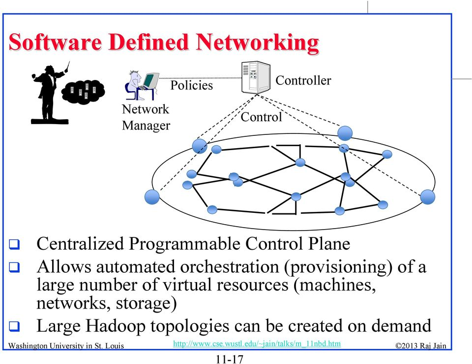 orchestration (provisioning) of a large number of virtual resources