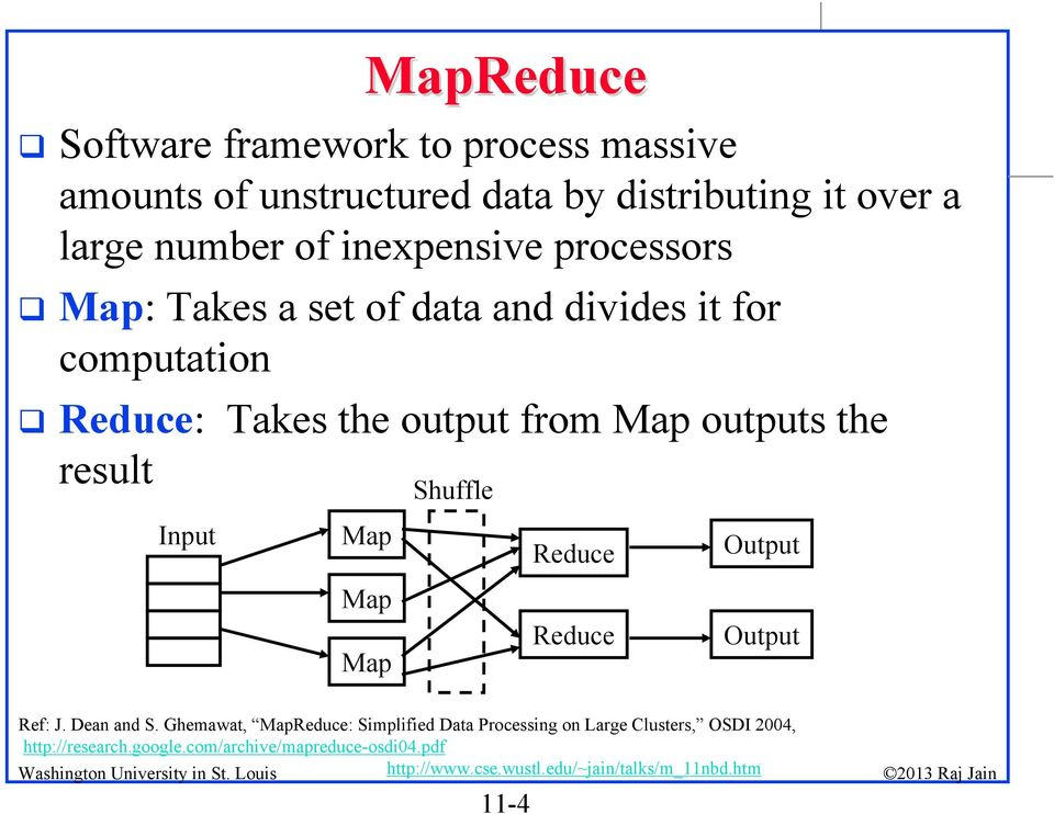 outputs the result Input Map Map Map Shuffle Reduce Reduce Output Output Ref: J. Dean and S.