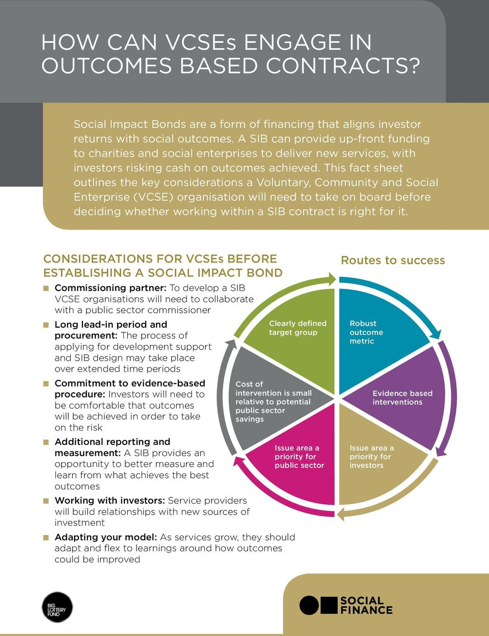 This fact sheet outlines the key considerations a Voluntary, Community and Social Enterprise (VCSE) organisation will need to take on board before deciding whether working within a SIB contract is