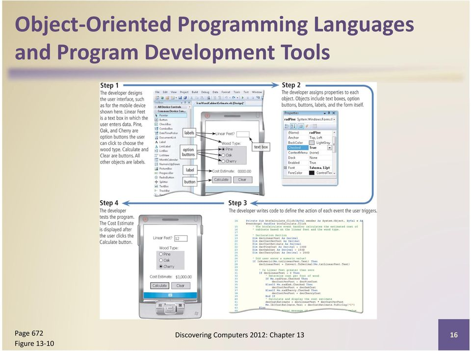 Development Tools Page 672