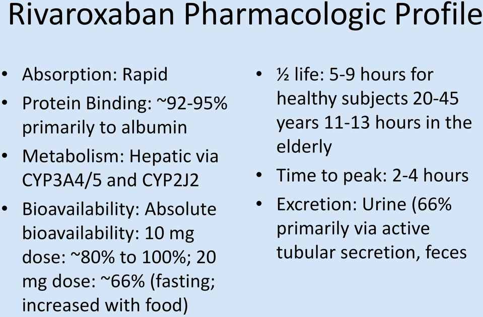 100%; 20 mg dose: ~66% (fasting; increased with food) ½ life: 5-9 hours for healthy subjects 20-45 years