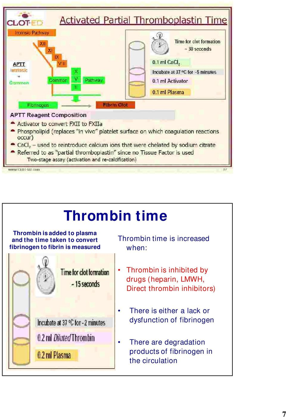 drugs (heparin, LMWH, Direct thrombin inhibitors) There is either a lack or
