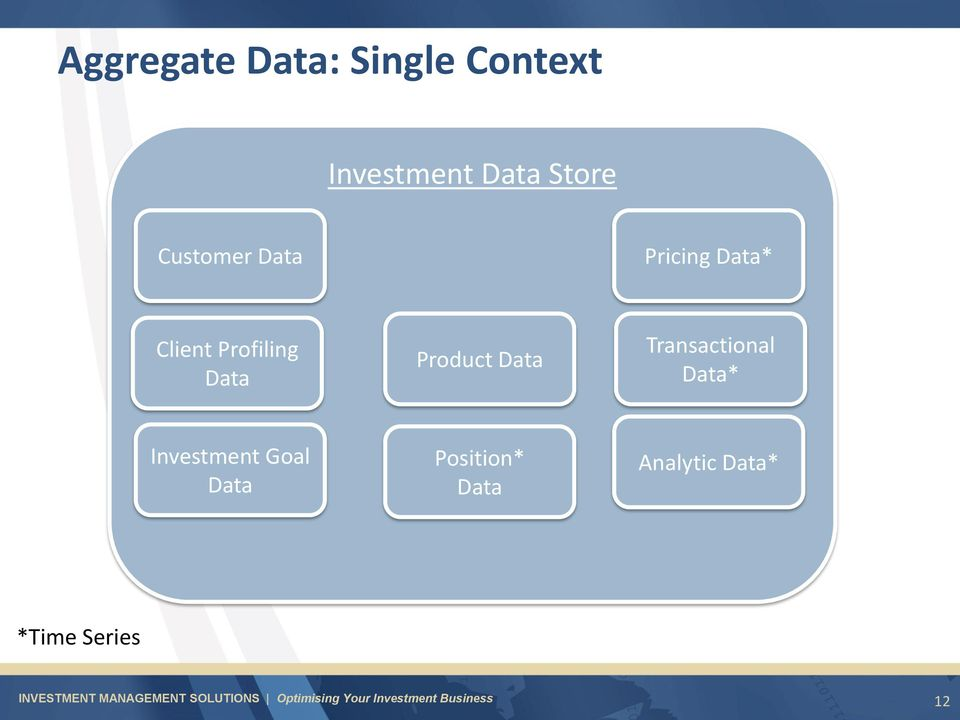 Investment Goal Data Product Data Product Data Position* Data Position* Data