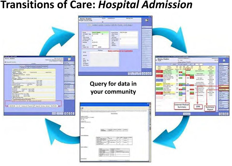 Admission Query