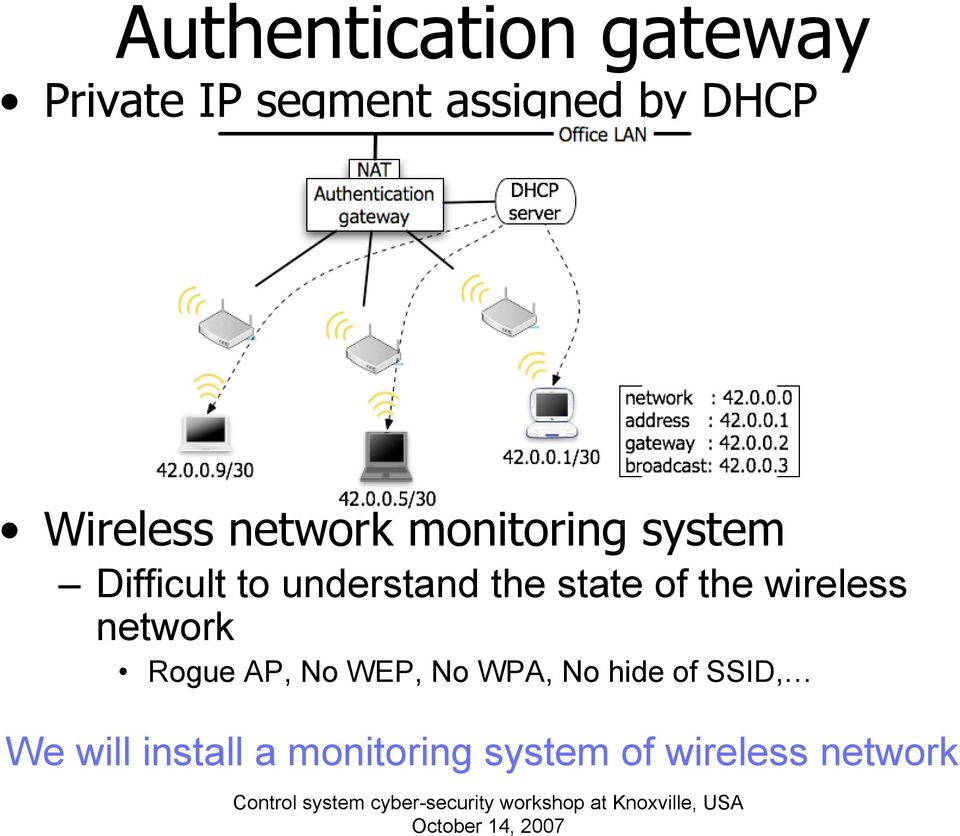 state of the wireless network Rogue AP, No WEP, No WPA, No
