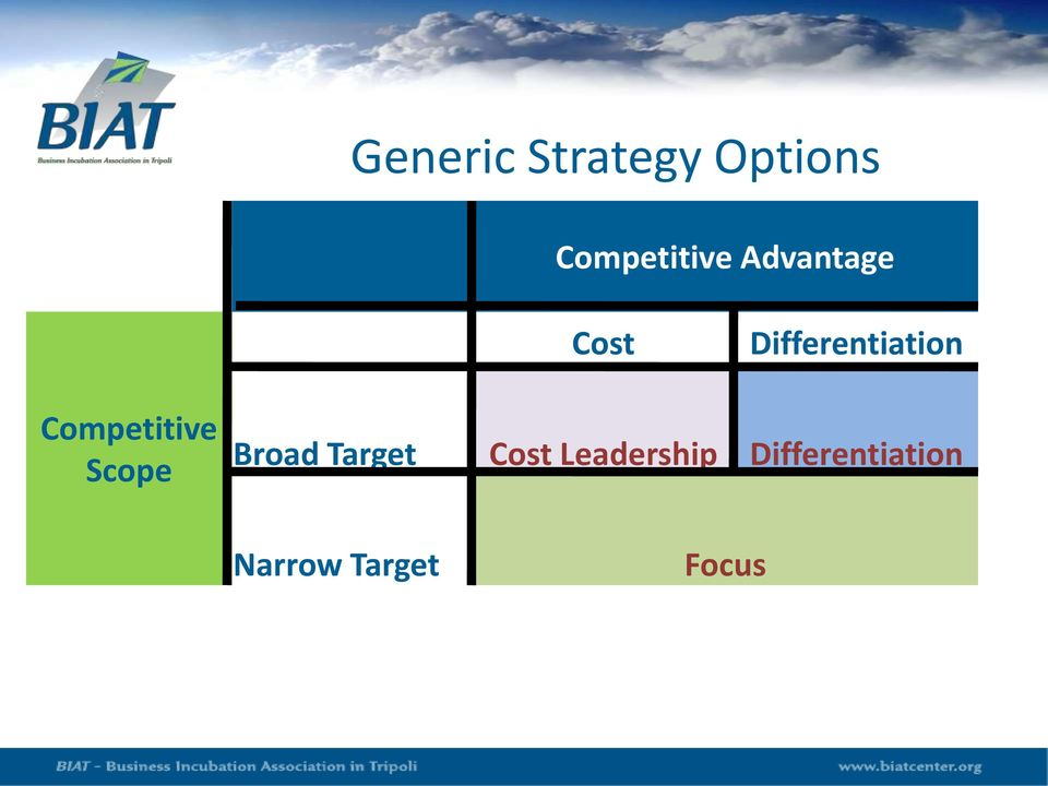 Competitive Scope Broad Target Cost