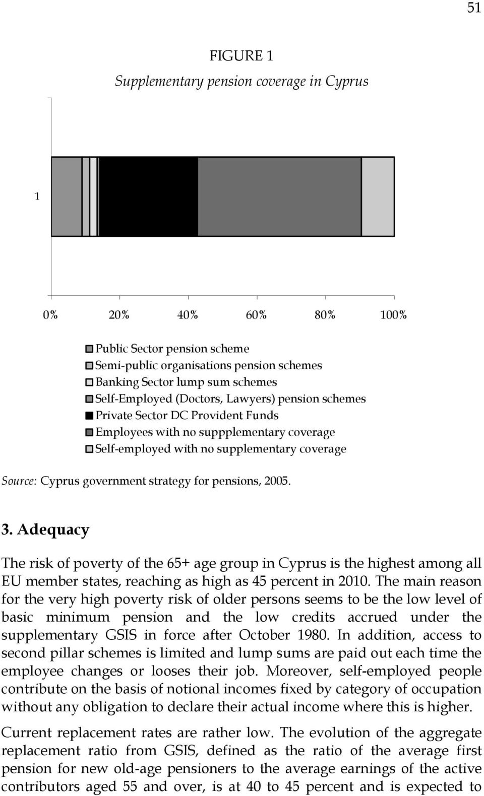 pensions, 2005. 3. Adequacy The risk of poverty of the 65+ age group in Cyprus is the highest among all EU member states, reaching as high as 45 percent in 2010.