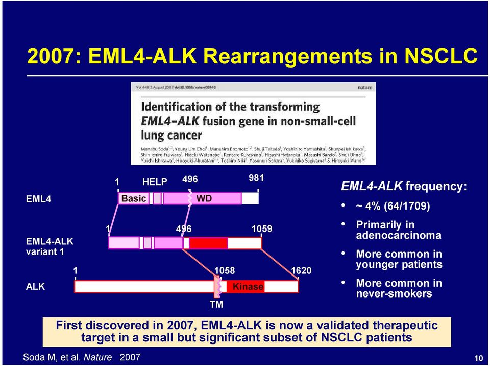 in younger patients More common in never-smokers First discovered in 2007, EML4-ALK is now a
