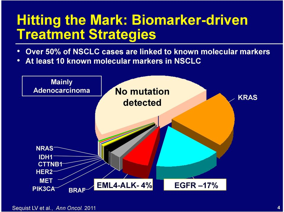 markers in NSCLC Mainly Adenocarcinoma No mutation detected KRAS NRAS IDH1