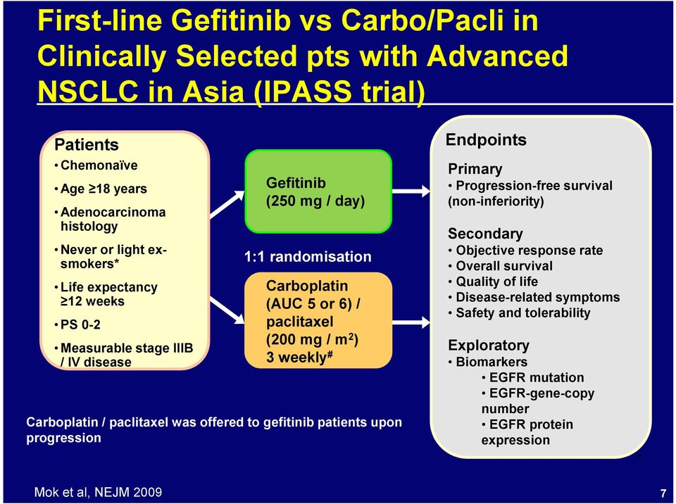 weekly # Carboplatin / paclitaxel was offered to gefitinib patients upon progression Endpoints Primary Progression-free survival (non-inferiority) Secondary Objective response rate