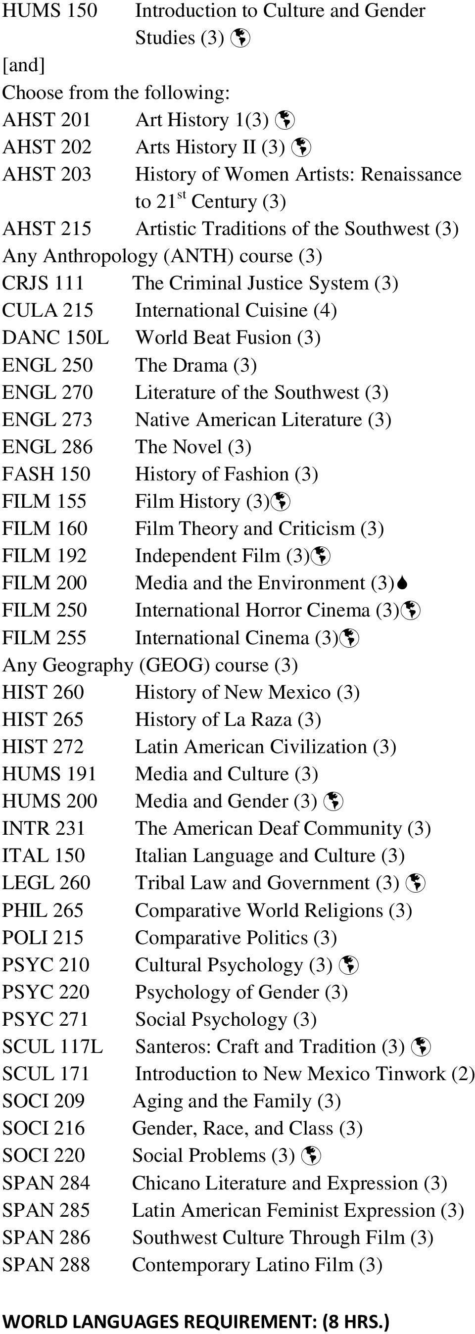 Fusion (3) ENGL 250 The Drama (3) ENGL 270 Literature of the Southwest (3) ENGL 273 Native American Literature (3) ENGL 286 The Novel (3) FASH 150 History of Fashion (3) FILM 155 Film History (3)