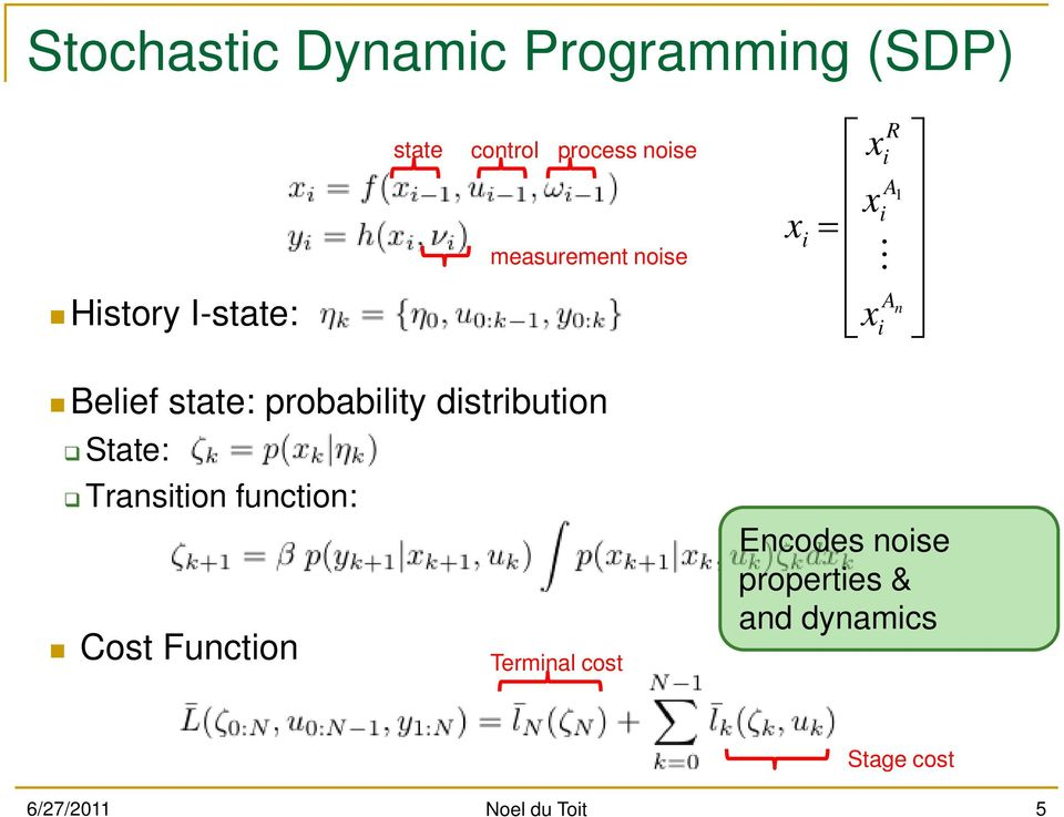 probability distribution State: Transition function: Cost Function
