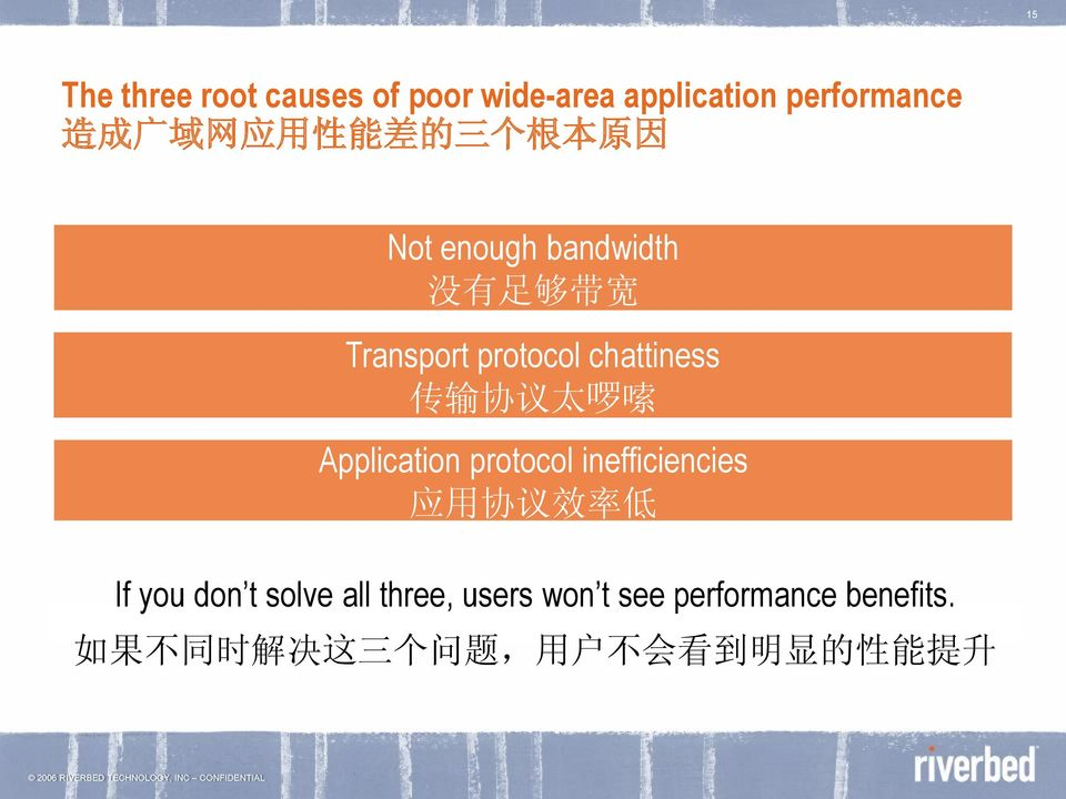啰 嗦 Application protocol inefficiencies 应 用 协 议 效 率 低 If you don t solve all three,