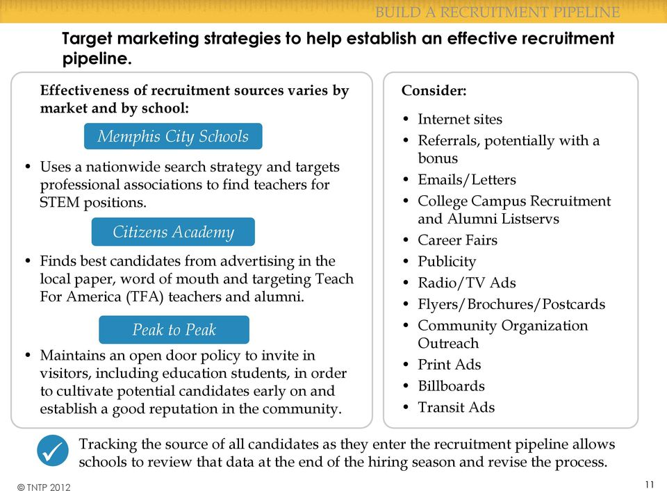 Citizens Academy Finds best candidates from advertising in the local paper, word of mouth and targeting Teach For America (TFA) teachers and alumni.