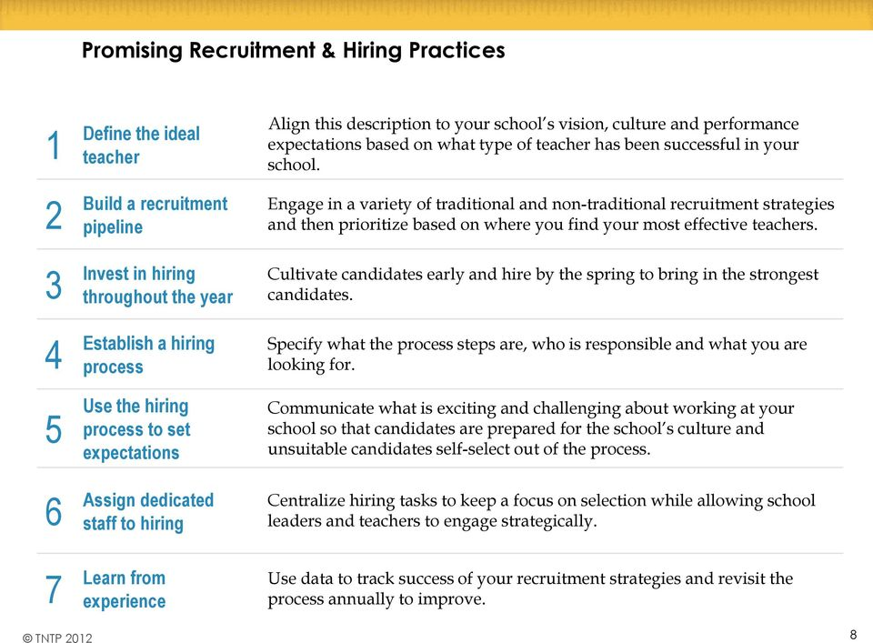 successful in your school. Engage in a variety of traditional and non-traditional recruitment strategies and then prioritize based on where you find your most effective teachers.