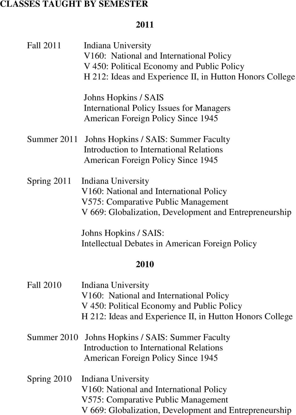 Globalization, Development and Entrepreneurship Johns Hopkins / SAIS: 2010 Fall 2010 V 450: Political Economy and Public Policy H 212: Ideas and Experience II,