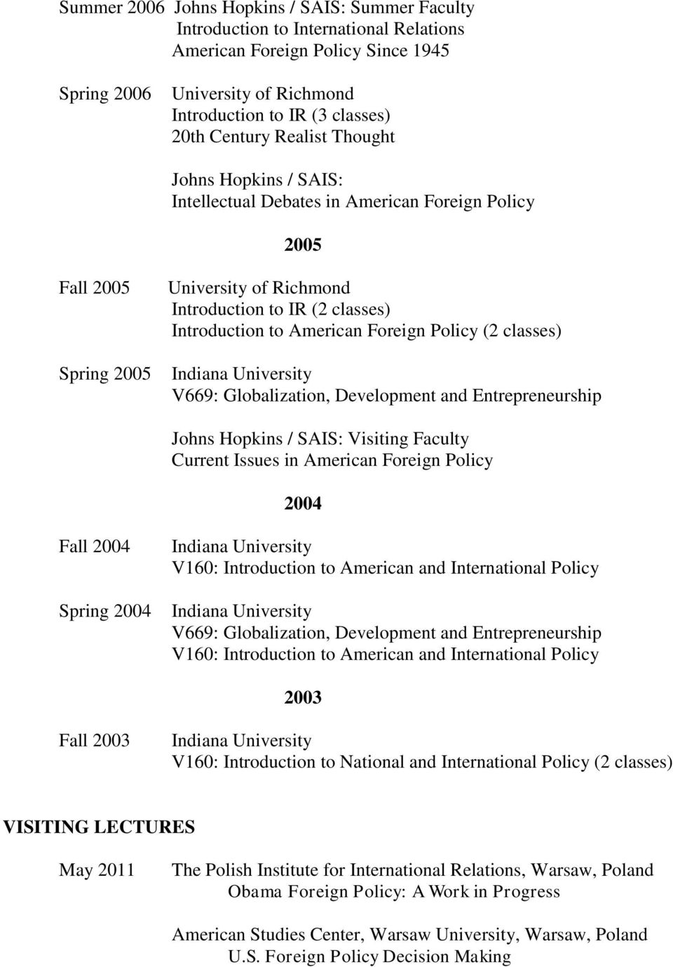 Current Issues in American Foreign Policy 2004 Fall 2004 Spring 2004 V160: Introduction to American and International Policy V669: Globalization, Development and Entrepreneurship V160: Introduction