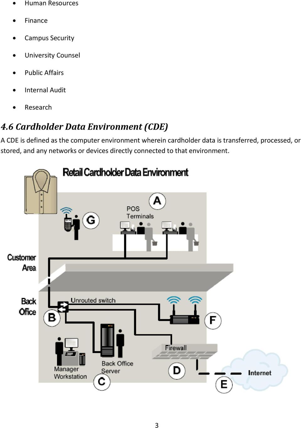 6 Cardholder Data Environment (CDE) A CDE is defined as the computer
