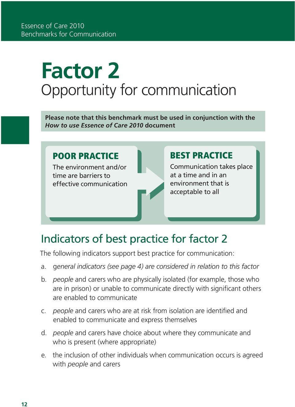 support best practice for communication: a. general indicators (see page 4) are considered in relation to this factor b.