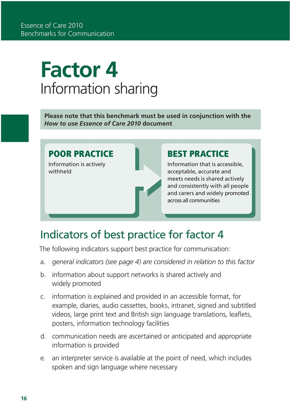 practice for factor 4 The following indicators support best practice for communication: a. general indicators (see page 4) are considered in relation to this factor b.