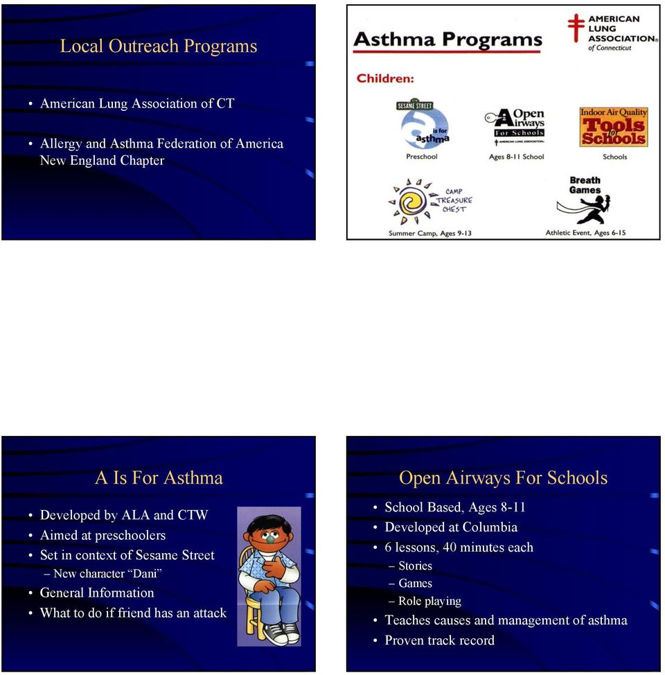 General Information What to do if friend has an attack Open Airways For Schools School Based, Ages 8-11 Developed at