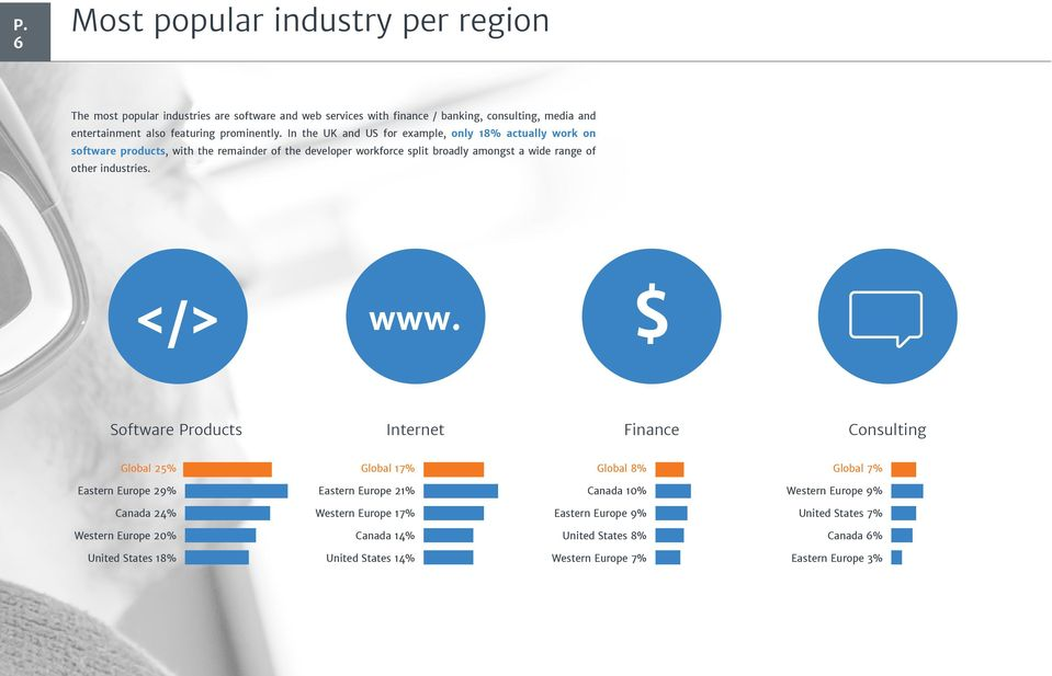 range of other industries. </> www.