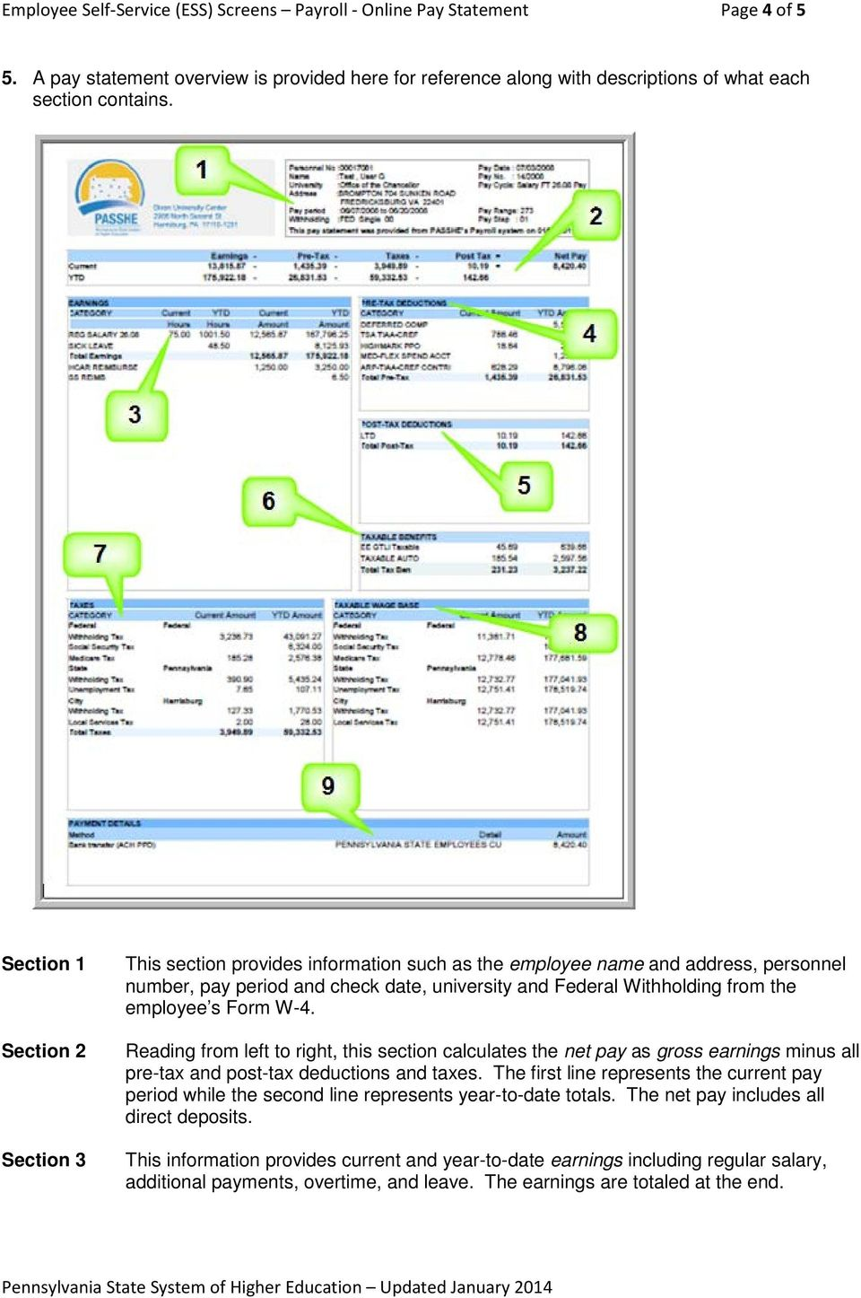 employee s Form W-4. Reading from left to right, this section calculates the net pay as gross earnings minus all pre-tax and post-tax deductions and taxes.