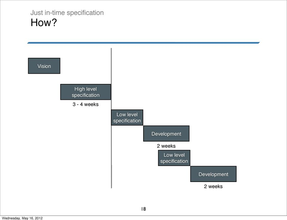 weeks Low level specification
