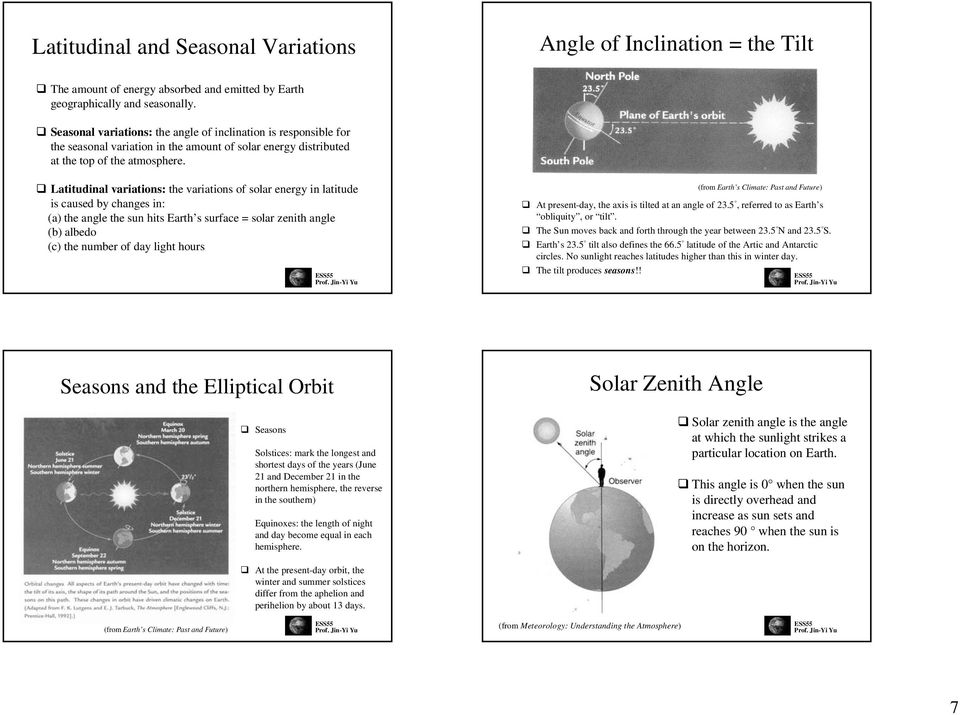 Latitudinal variations: the variations of solar energy in latitude is caused by changes in: (a) the angle the sun hits Earth s surface = solar zenith angle (b) albedo (c) the number of day light