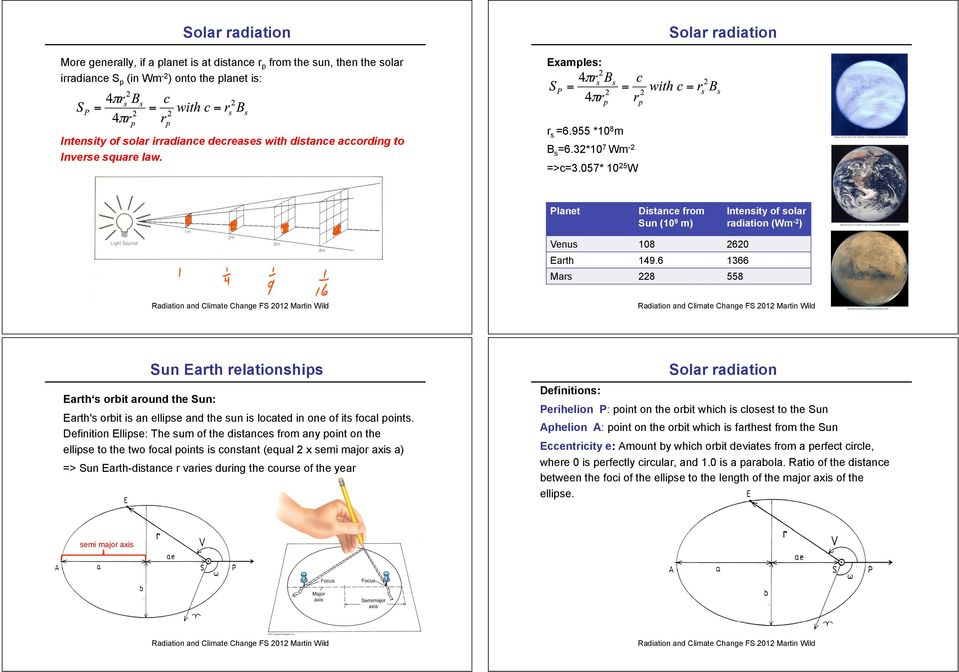 6 1366 Mars 8 558 Sun Earth relationships Earth s orbit around the Sun: Earth's orbit is an ellipse and the sun is located in one of its focal points.
