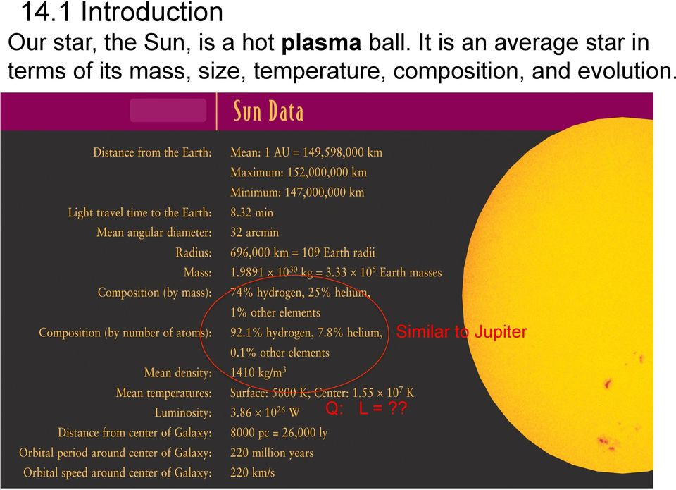It is an average star in terms of its mass,