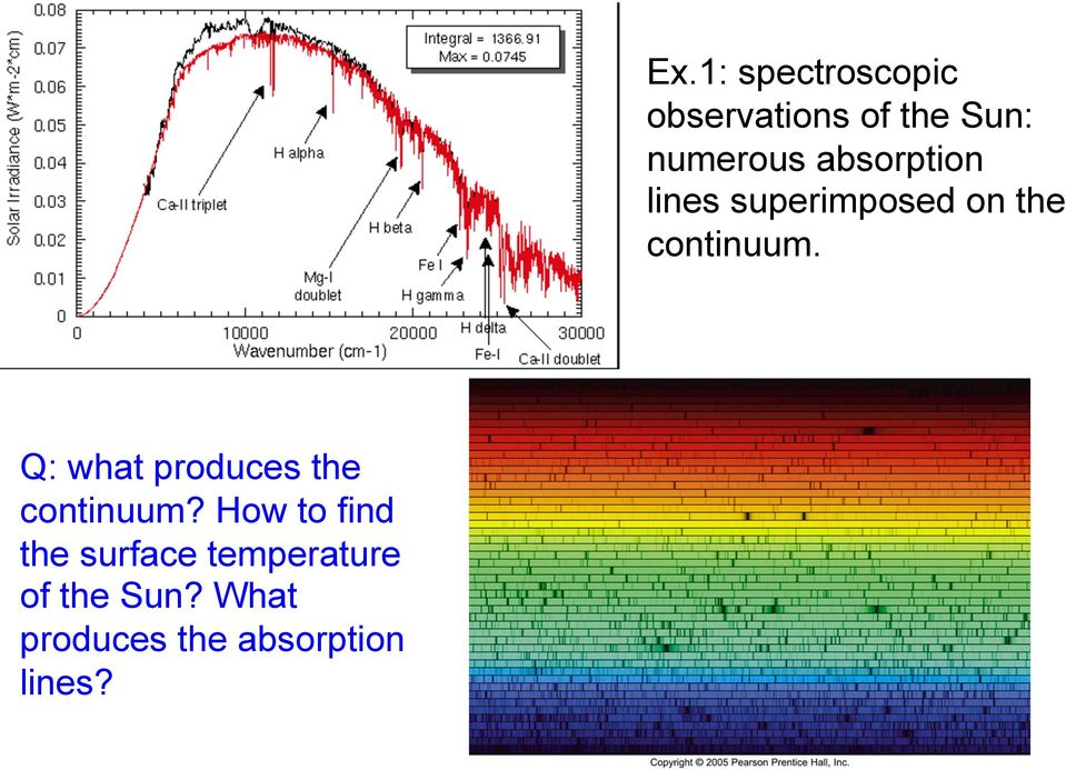 What produces the absorption lines? Ex.