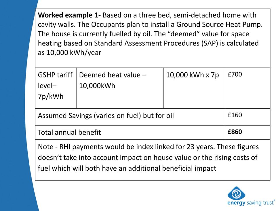 The deemed value for space heating based on Standard Assessment Procedures (SAP) is calculated as 10,000 kwh/year GSHP tariff level 7p/kWh Deemed heat value