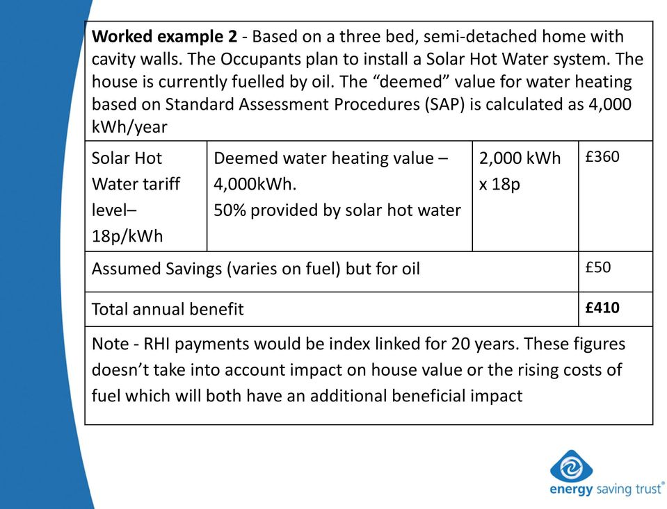 The deemed value for water heating based on Standard Assessment Procedures (SAP) is calculated as 4,000 kwh/year Solar Hot Water tariff level 18p/kWh Deemed water heating