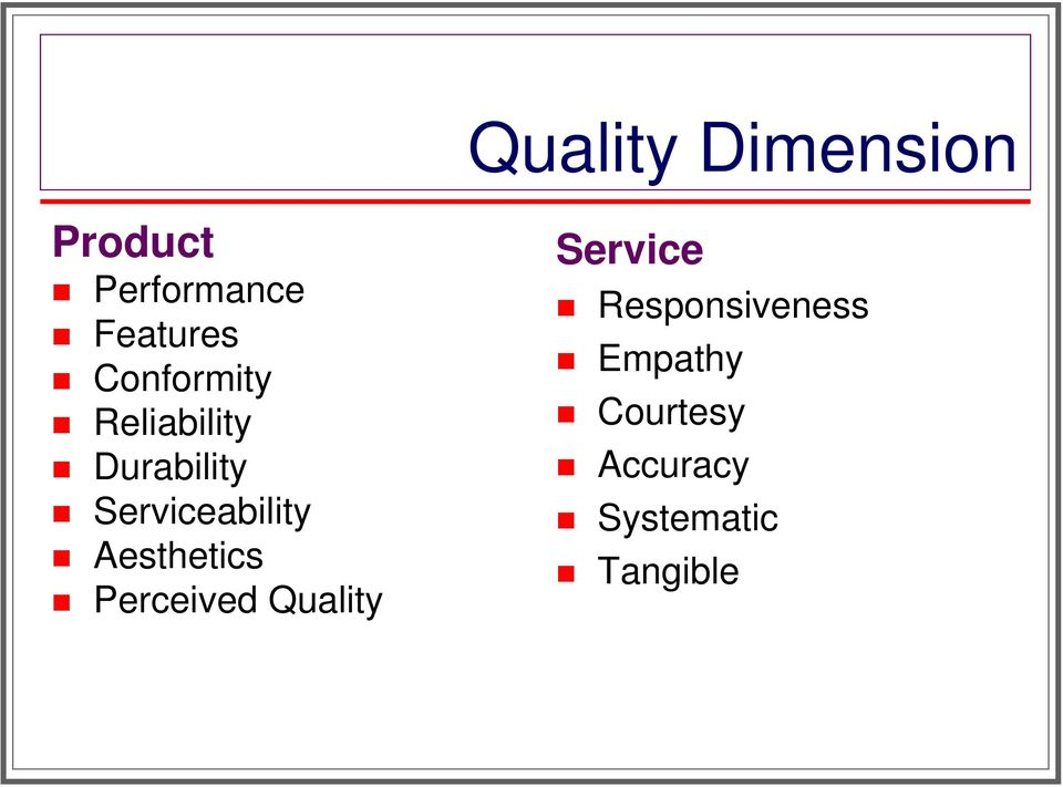 Aesthetics Perceived Quality Service