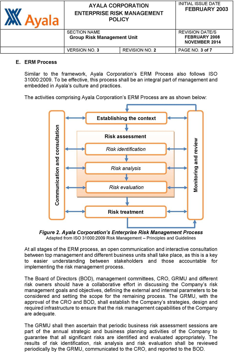 The activities comprising Ayala Corporation s ERM Process are as shown below: Establishing the context Communication and consultation Risk assessment Risk identification Risk analysis Risk evaluation