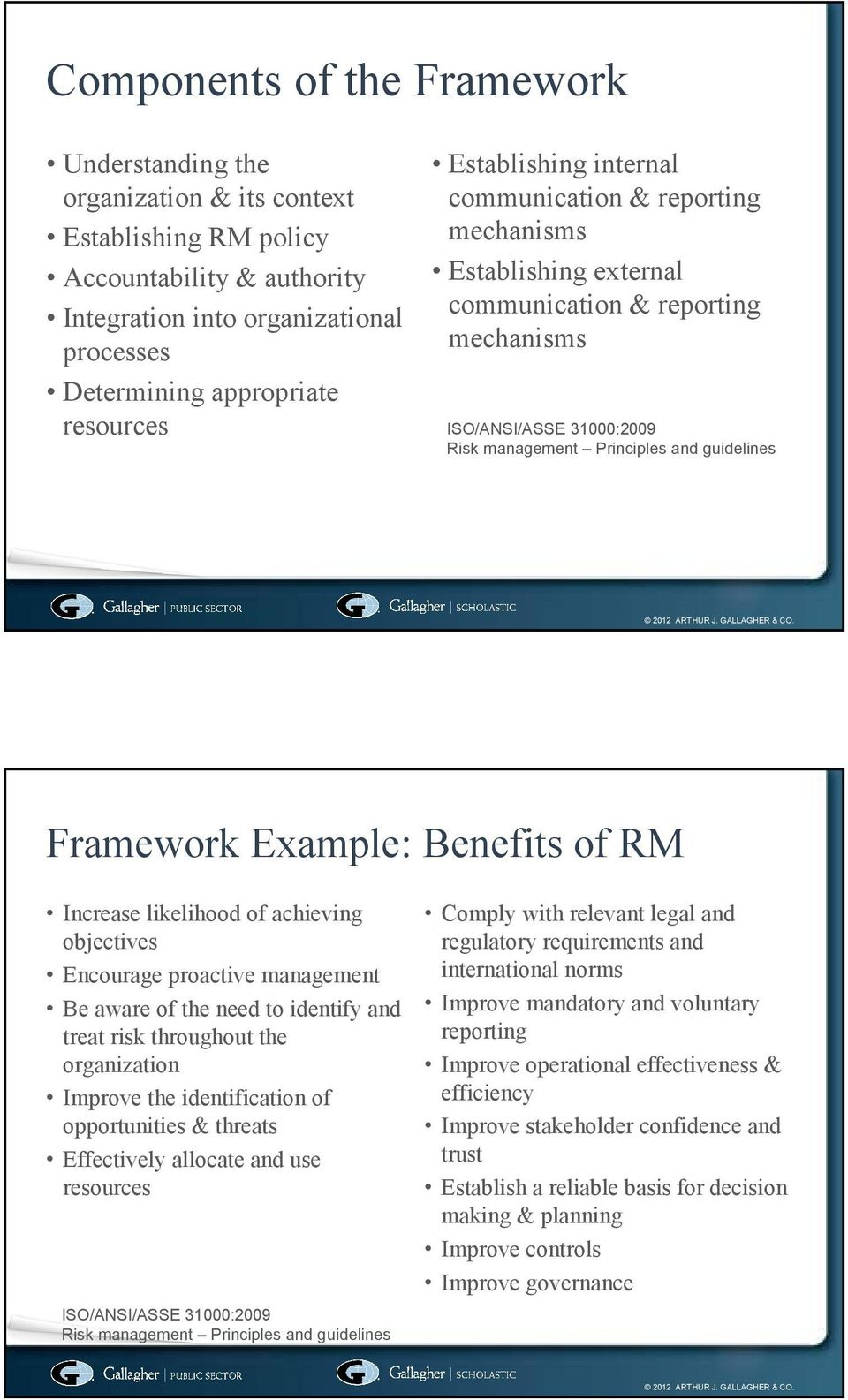 Example: Benefits of RM Increase likelihood of achieving objectives Encourage proactive management Be aware of the need to identify and treat risk throughout the organization Improve the