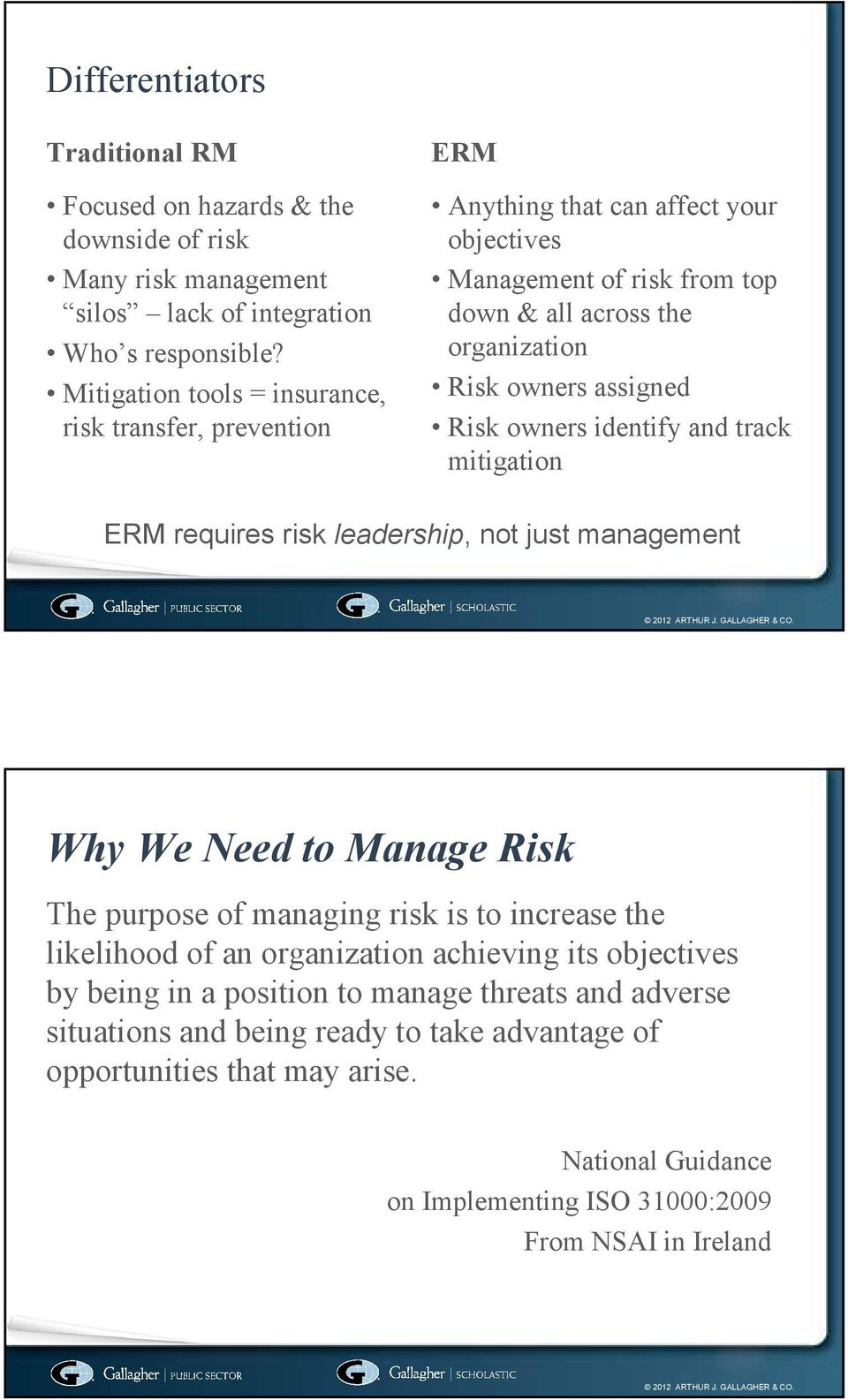 Risk owners identify and track mitigation ERM requires risk leadership, not just management Why We Need to Manage Risk The purpose of managing risk is to increase the likelihood of an
