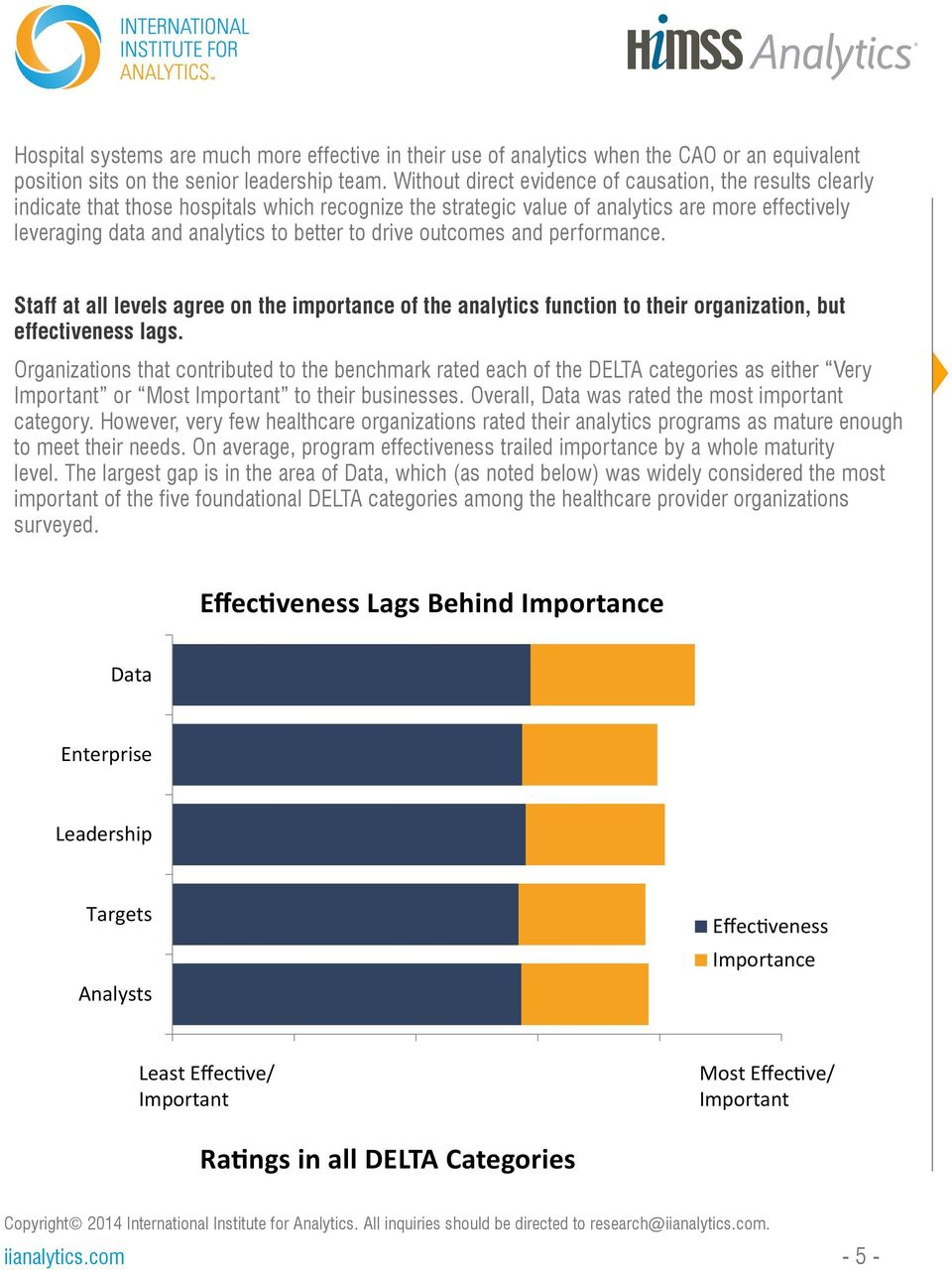 to drive outcomes and performance. Staff at all levels agree on the importance of the analytics function to their organization, but effectiveness lags.