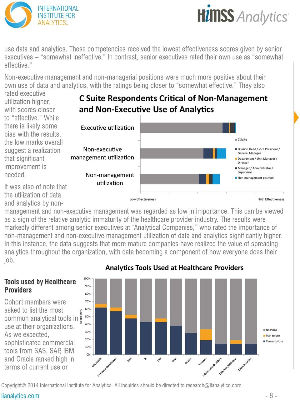 Non-executive management and non-managerial positions were much more positive about their own use of data and analytics, with the ratings being closer to somewhat effective.