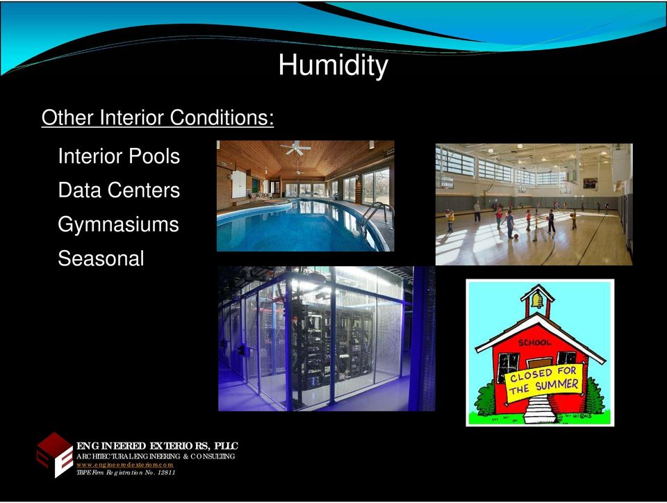 Interior Pools Data